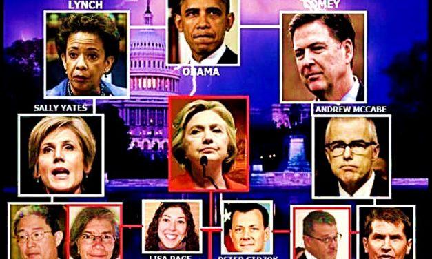 FISA Fraud Still not Addressed